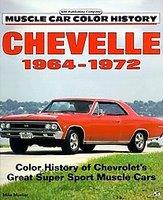 Chevelle 1964-1972